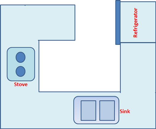 G-Shape Kitchen Layout